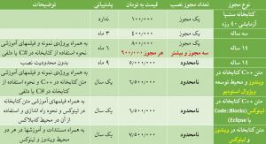 قیمت کتابخانه تشخیص پلاک ایرانی به زبان C++