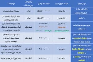 لیست قیمت کتابخانه تشخیص پلاک ستپا