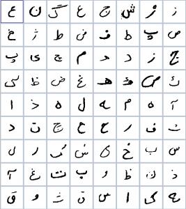 مجموعه حروف دستنویس فارسی